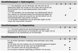 Inspection report part 1, Vondelschool Bussum