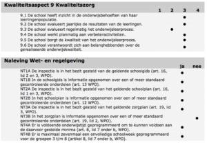 Inspection report of the Vondelschool, Bussum
