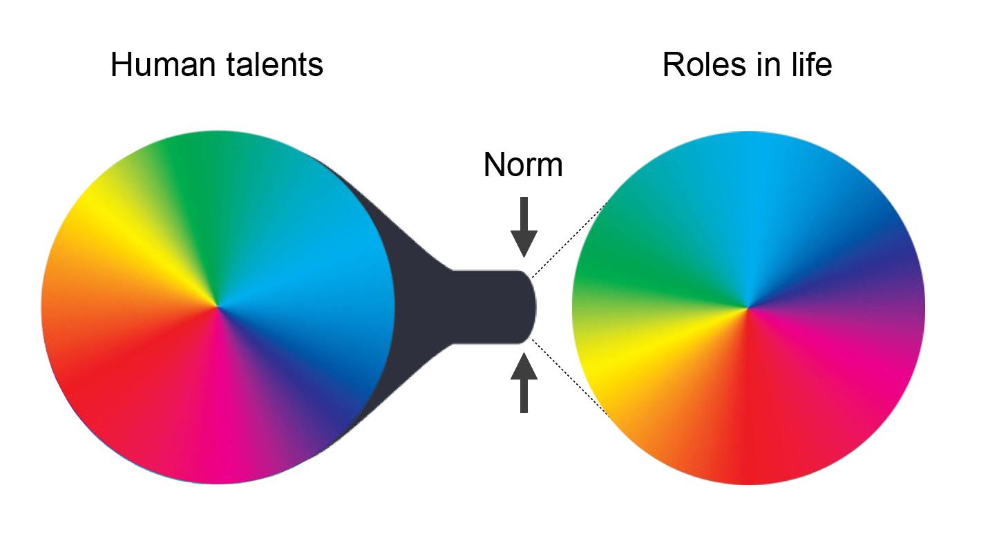 spectrum engels